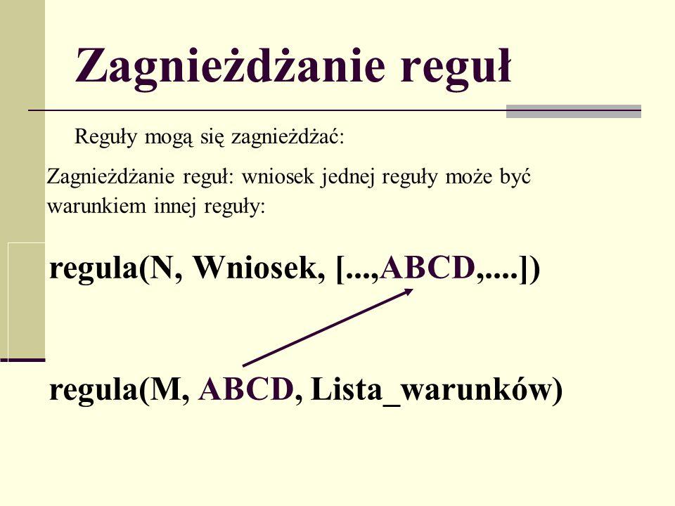 Zagnieżdżanie reguł regula(N, Wniosek, [...,ABCD,....])